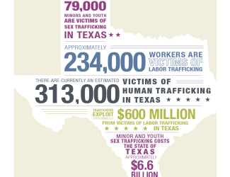 San Antonio Workshop on Labor Trafficking